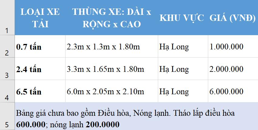 Bảng giá chuyển nhà Hạ Long