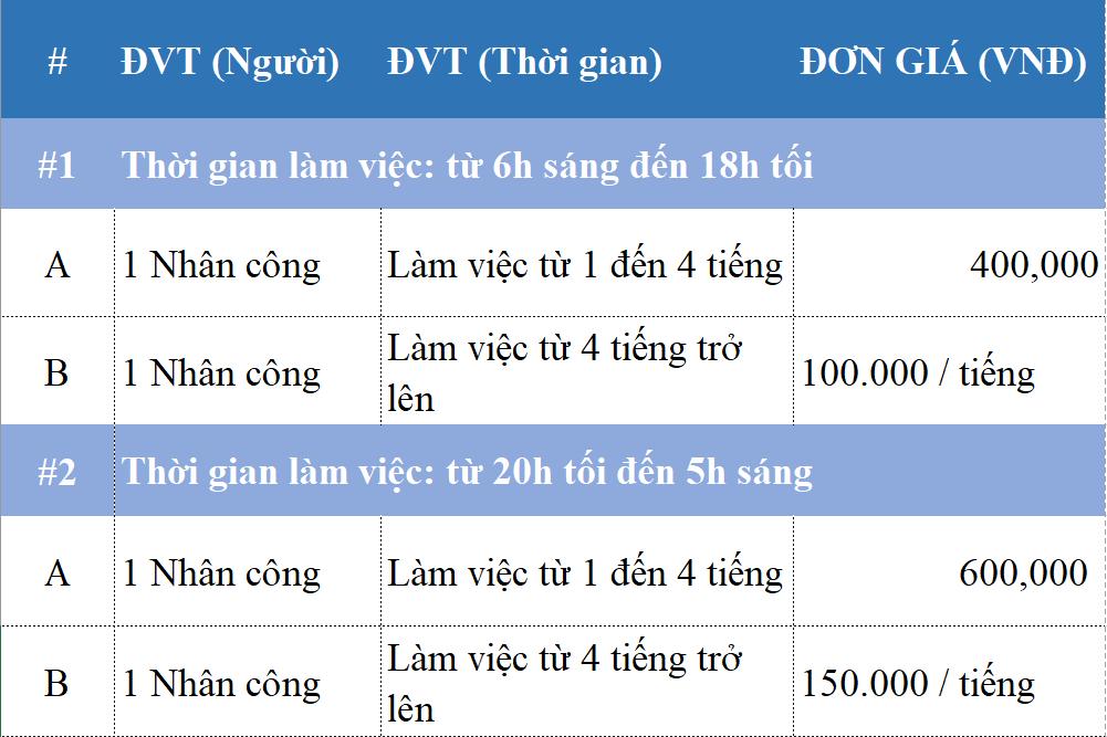 Bảng giá dịch vụ cung cấp nhân lực xếp dỡ Hạ Long